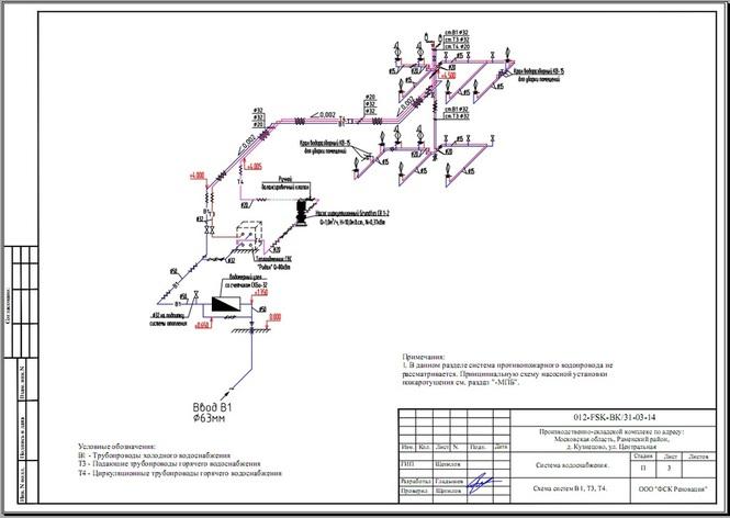 пример схемы инженерных систем