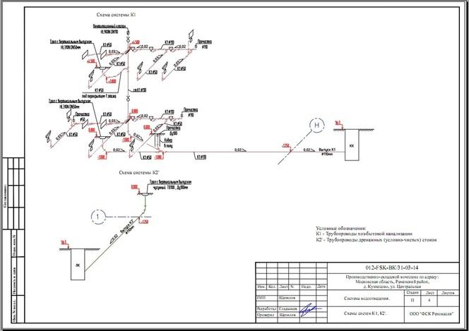 схема системы водоотведения